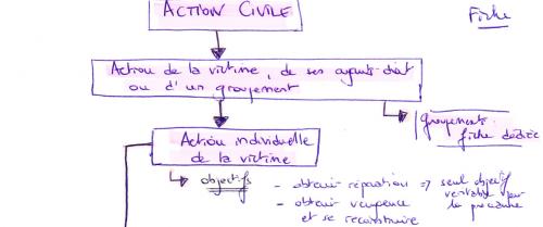 actionciv.png